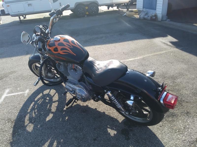 Harley-Davidson -883 2013 price