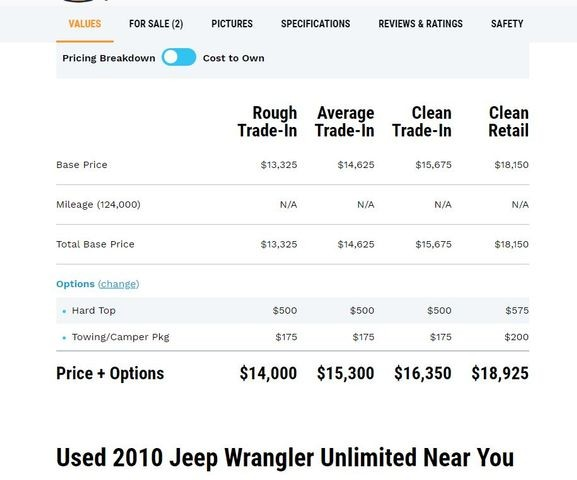 Jeep Wrangler 2010 price $16,995