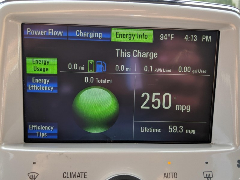Chevrolet Volt 2013 price $10,495