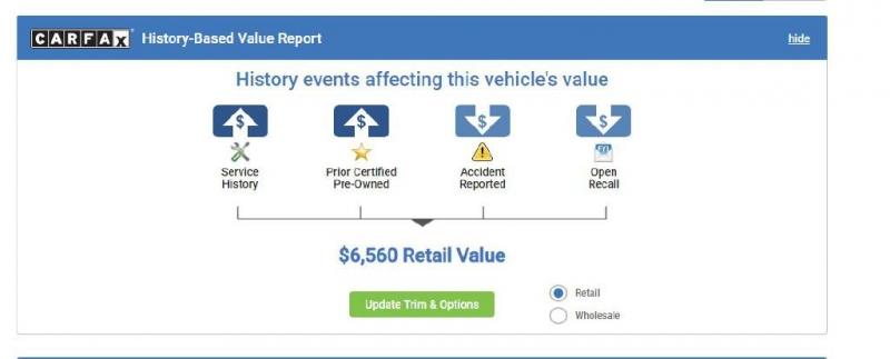 HONDA CIVIC 2010 price $6,495
