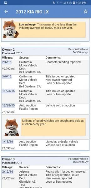 KIA RIO 2012 price $5,049