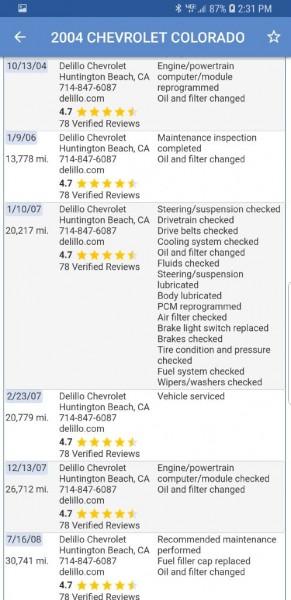 CHEVROLET COLORADO 2004 price $5,999