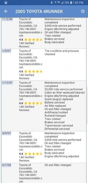TOYOTA 4RUNNER 2005 price $6,899