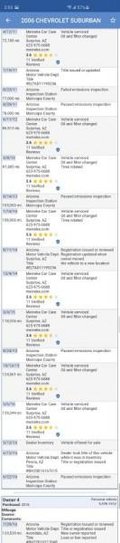 CHEVROLET SUBURBAN 2006 price $7,499