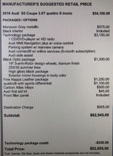 Audi S5 2016 price $37,495