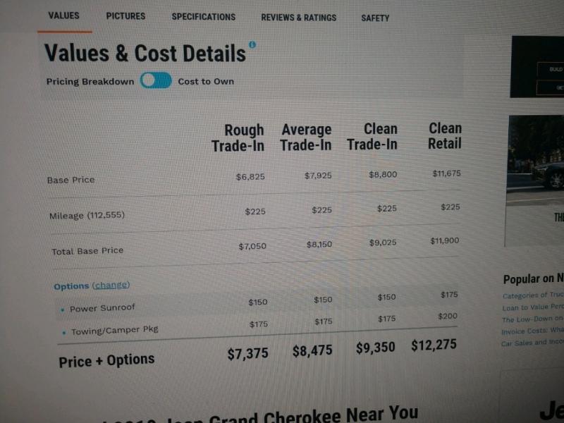 Jeep Grand Cherokee 2010 price $7,890
