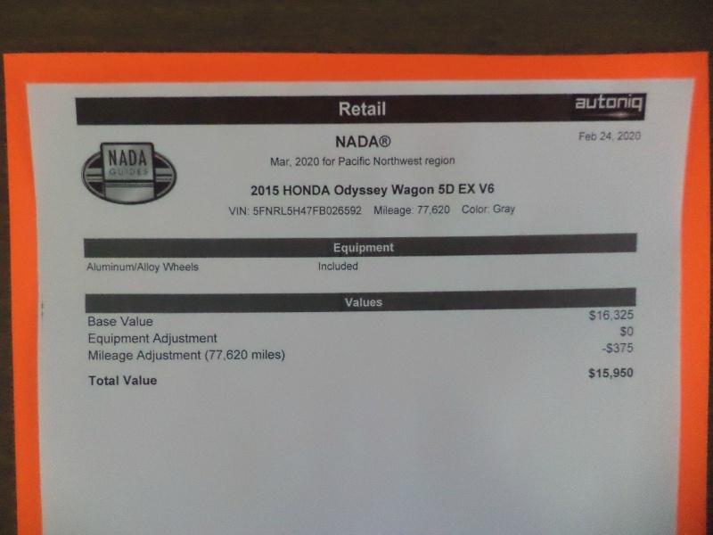 Honda Odyssey 2015 price $15,750