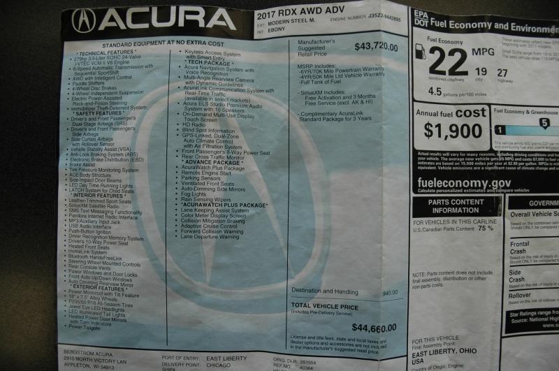 Acura RDX 2017 price $28,990