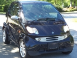 Smart fortwo 2006