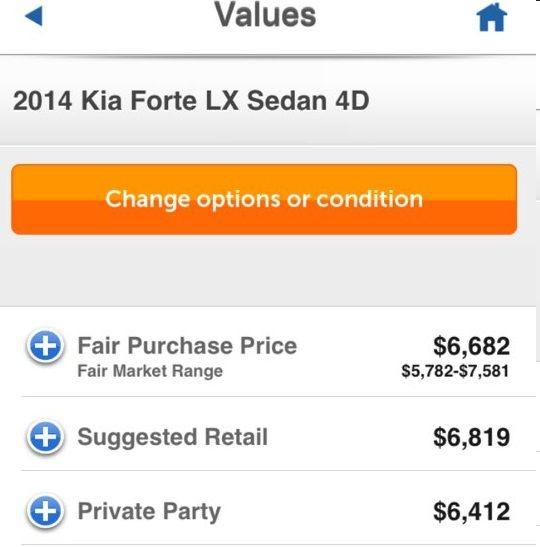 KIA FORTE - CLEAN 2014 price $5,499