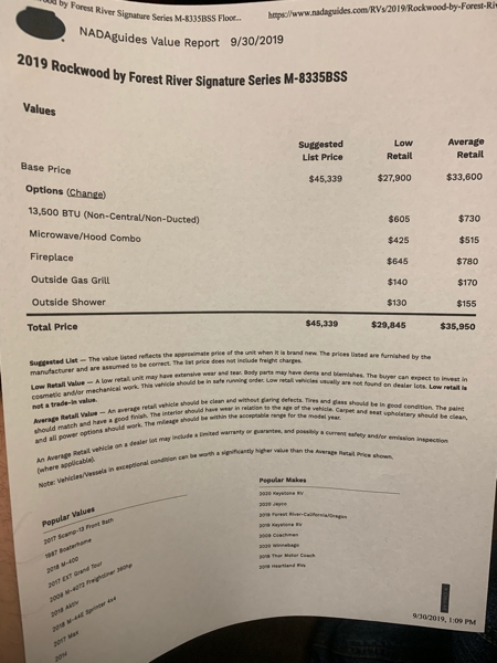 Rockwood SIGNATURE M-8335BSS 2019 price $31,500