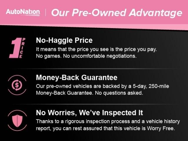 Jeep Wrangler Unlimited 2015 price $31,999