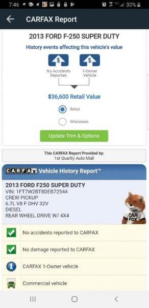 Ford Super Duty F-250 2013 price $13,495